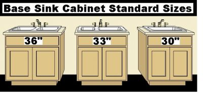 Standard Kitchen Sink Cabinet Sizes Kitchen Base Cabinets Are Shown