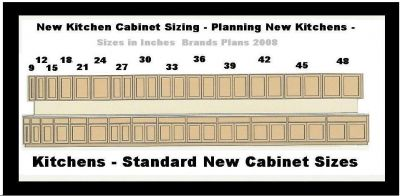 normal_cabinet-planning-sizes- ...