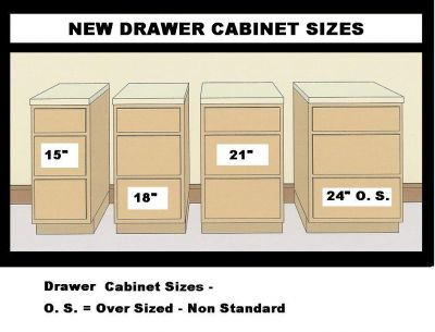 Cabinet Dimensions Standard