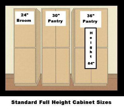 Kitchen Pantry Cabinets on Pantry Cabinets Tall Kitchen Pantry Cabinet Sizes Modern Pantry