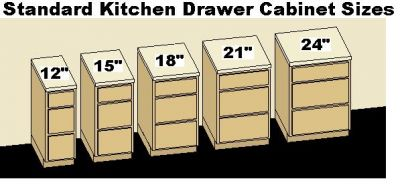 Kitchen Photo Design Gallery of Free Plans - Cabinet Sizes ...