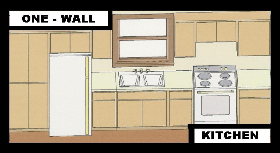 one wall galley kitchen design. Parent Directory  Small one wall kitchen plan up091308 Index of Images Cabinet Plan Designs One Wall Kitchen Plans