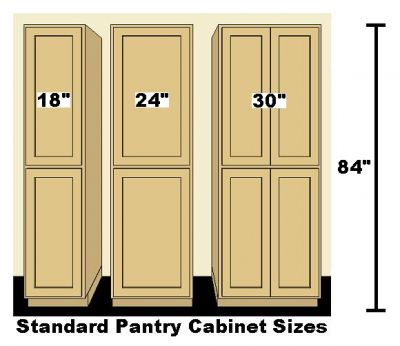 kitchen pantry cabinet sizes kitchen cabinets standard size home design and decor reviews 21924